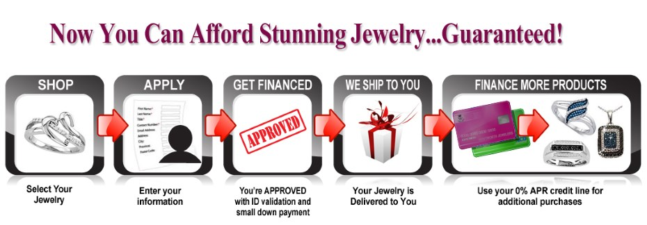 Now You Can Afford Stunning Jewelry...Guaranteed!